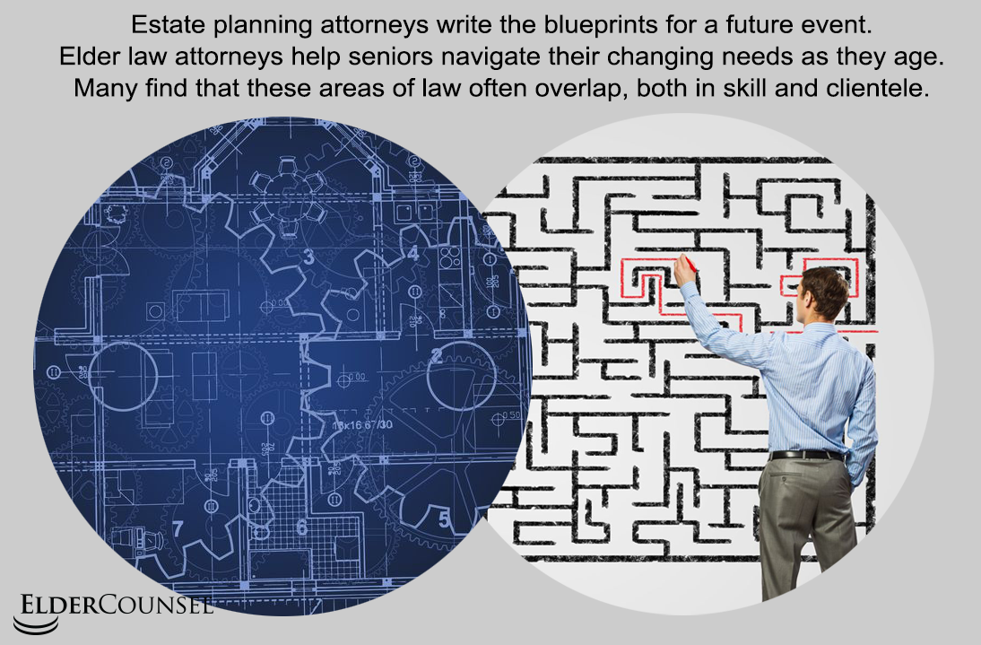 comparing-Estate-Planning-and-Elder-Law-with-maze-and-blueprint