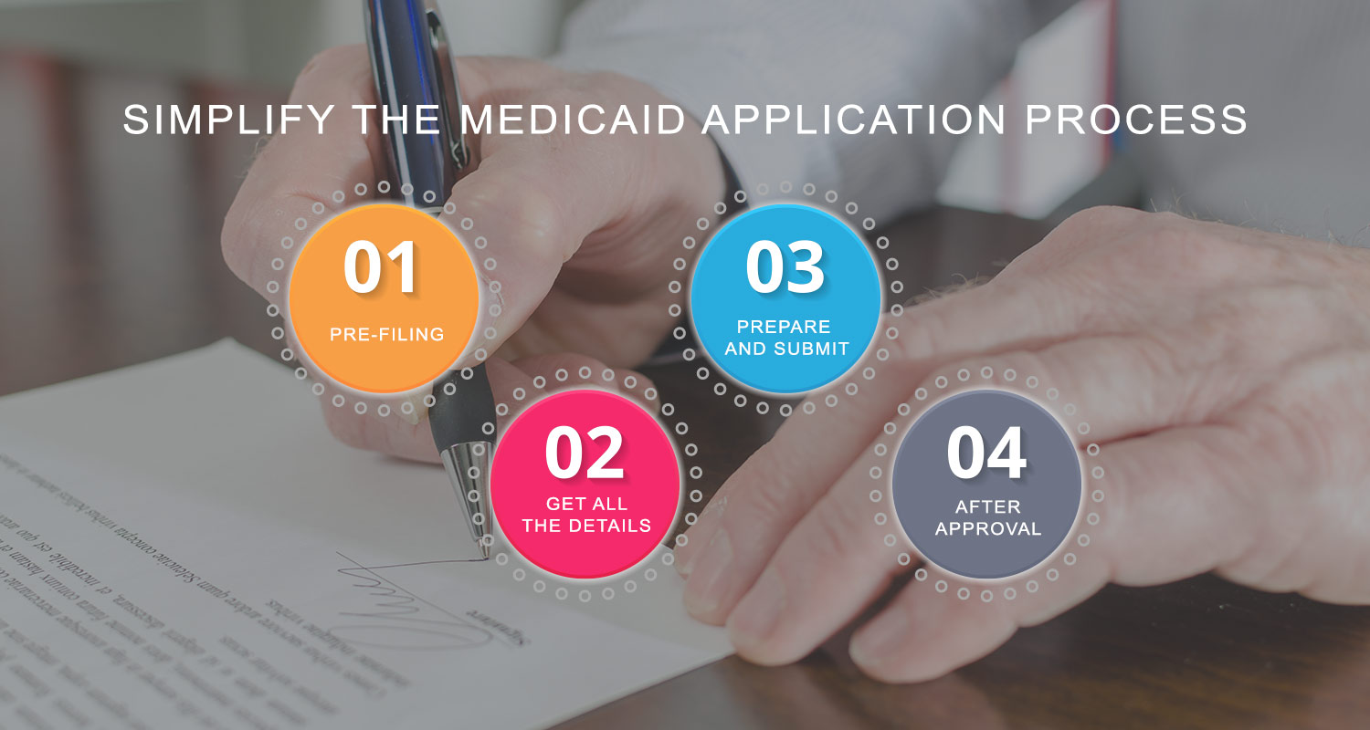 Simplify-the-Medicaid-Application-Process-1